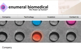 Enumeral Biomedical Holdings