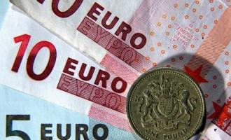 British pound against euro