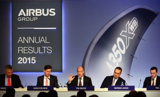 Aibus Group Announces Financial Results For 2015 In London